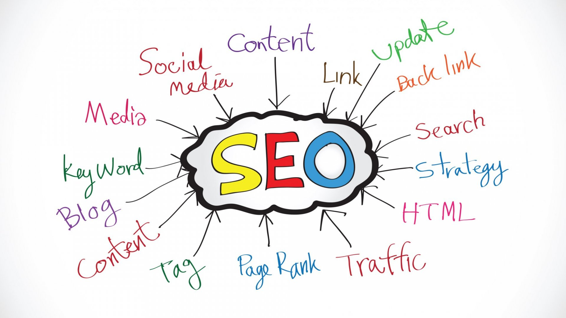 Top SEO Tips To Increase Your Website Visitors